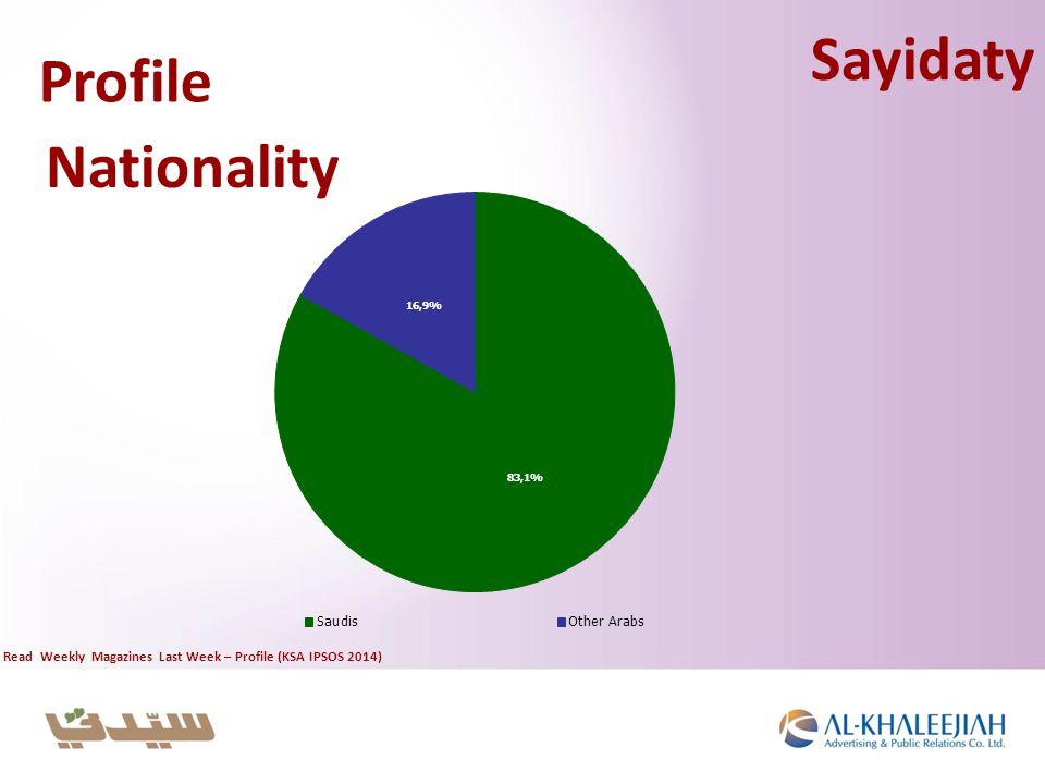 Profile Nationality Sayidaty Read Weekly Magazines Last Week – Profile (KSA IPSOS 2014)