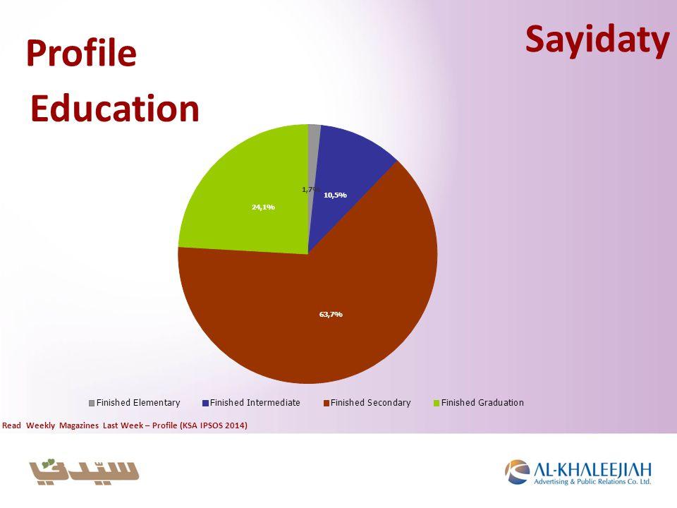 Profile Education Sayidaty Read Weekly Magazines Last Week – Profile (KSA IPSOS 2014)