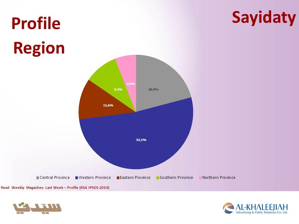 Profile Sayidaty Region Read Weekly Magazines Last Week – Profile (KSA IPSOS 2014)