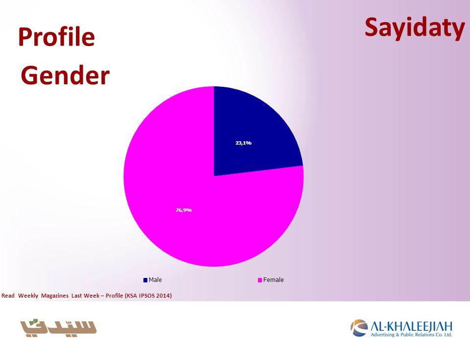Profile Gender Sayidaty Read Weekly Magazines Last Week – Profile (KSA IPSOS 2014)