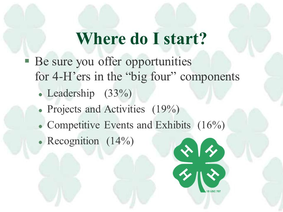 §Community Service (9%) l Through 4-H and other groups §Leadership in outside organizations (6%) l Must be leadership, not membership §Recognition (14%) l Through 4-H and other groups