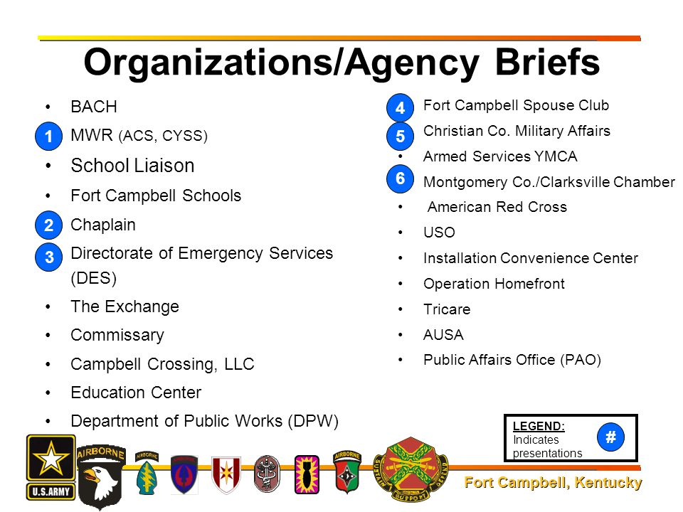 Fort Campbell, Kentucky Organizations/Agency Briefs BACH MWR (ACS, CYSS) School Liaison Fort Campbell Schools Chaplain Directorate of Emergency Servic