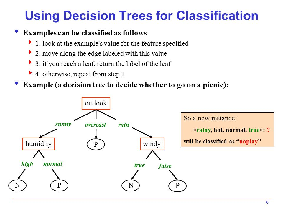 6 Using Decision Trees for Classification  Examples can be classified as follows  1. look at the example's value for the feature specified  2. move