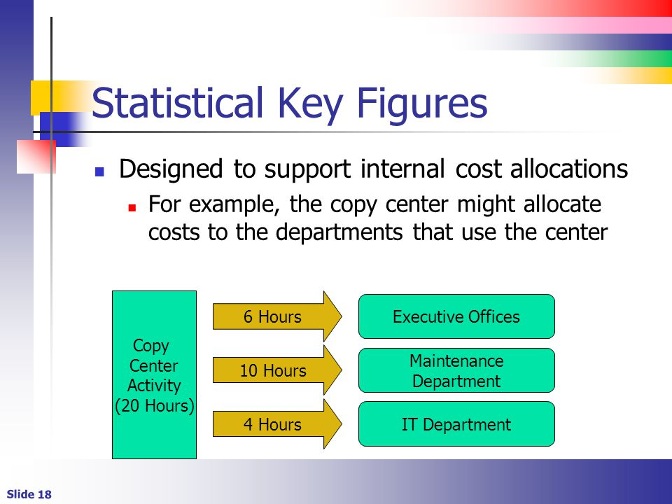 Slide 18 Statistical Key Figures Designed to support internal cost allocations For example, the copy center might allocate costs to the departments th