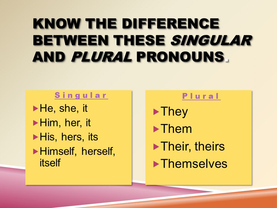 RULE 4  A pronoun must agree with its antecedent.in number and gender  Example: The dog dog licked its its ear.