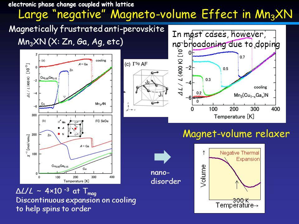 "Magnetically frustrated anti-perovskite Large ""negative"" Magneto-volume Effect in Mn 3 XN J. P. Bouchaud, Anm. Chim. 3 (1968) 81. Mn 3 XN (X: Zn, Ga,"