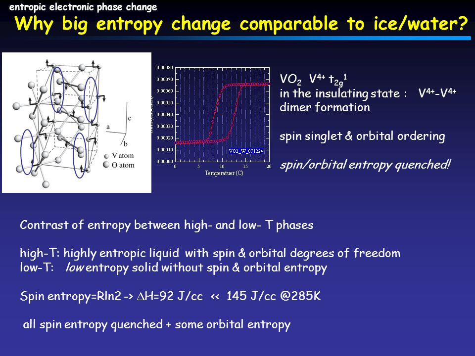 Why big entropy change comparable to ice/water? entropic electronic phase change Contrast of entropy between high- and low- T phases high-T: highly en
