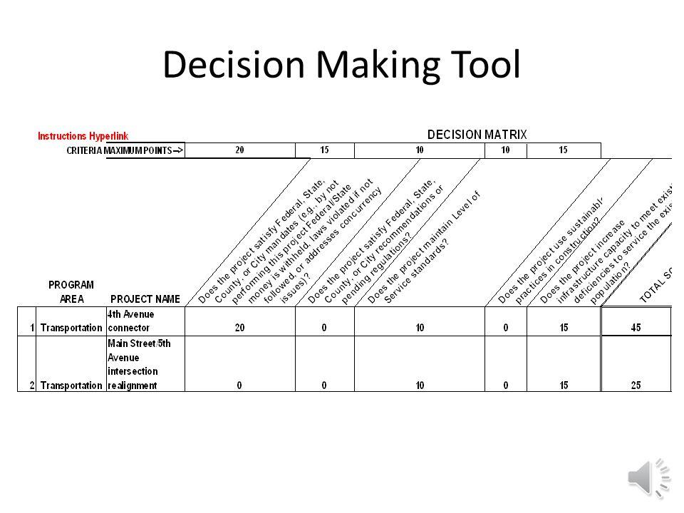 Decision Making Tool