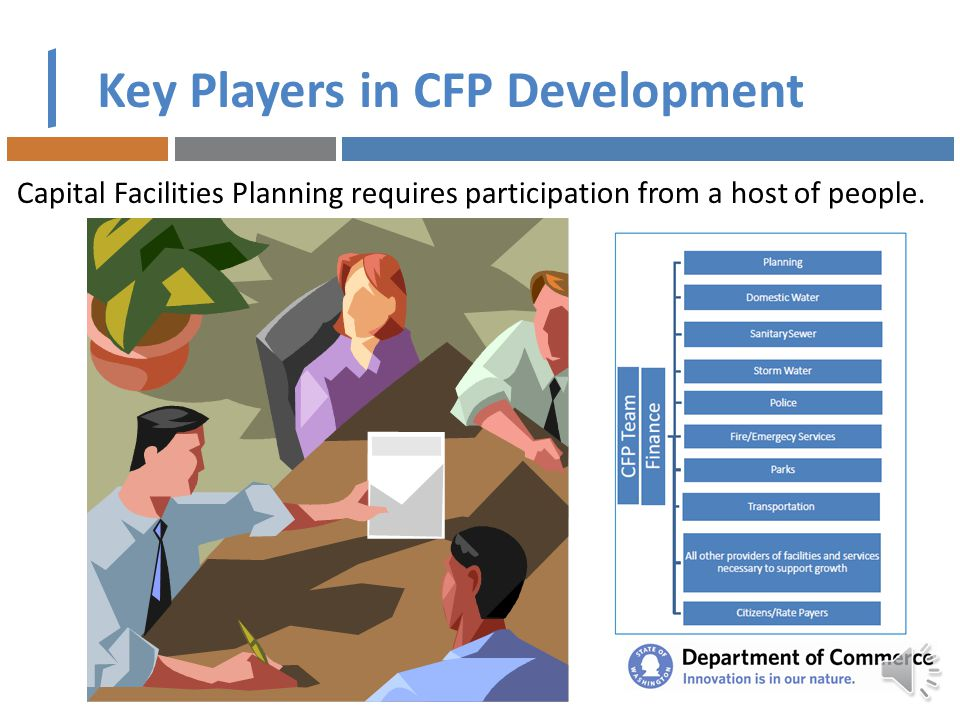 Steps involved in developing a CFP  Put a team together  Inventory assets  Revisit goals and determine future needs  Determine financial needs  P