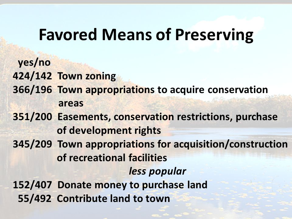 Favored Means of Preserving yes/no 424/142 Town zoning 366/196 Town appropriations to acquire conservation areas 351/200 Easements, conservation restrictions, purchase of development rights 345/209 Town appropriations for acquisition/construction of recreational facilities less popular 152/407 Donate money to purchase land 55/492 Contribute land to town