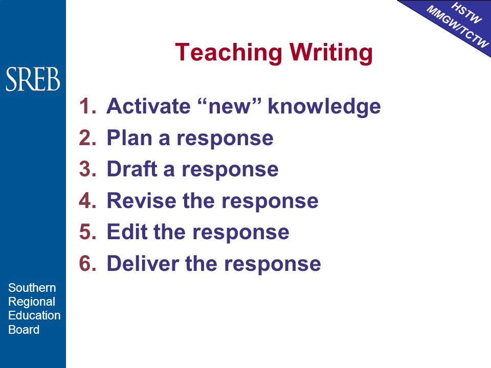HSTW MMGW/TCTW Southern Regional Education Board Teaching Writing 1.Activate new knowledge 2.Plan a response 3.Draft a response 4.Revise the response 5.Edit the response 6.Deliver the response