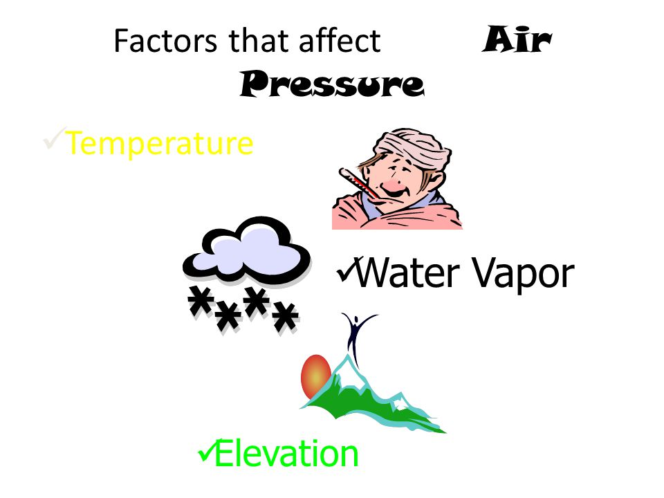 Factors that affect Air Pressure Temperature Water Vapor Elevation