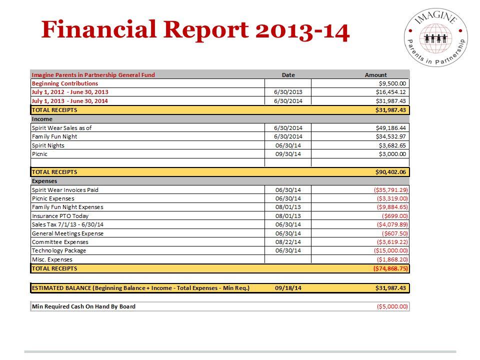 Financial Report 2013-14