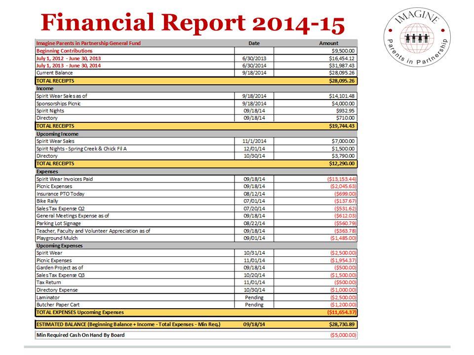 Financial Report 2014-15