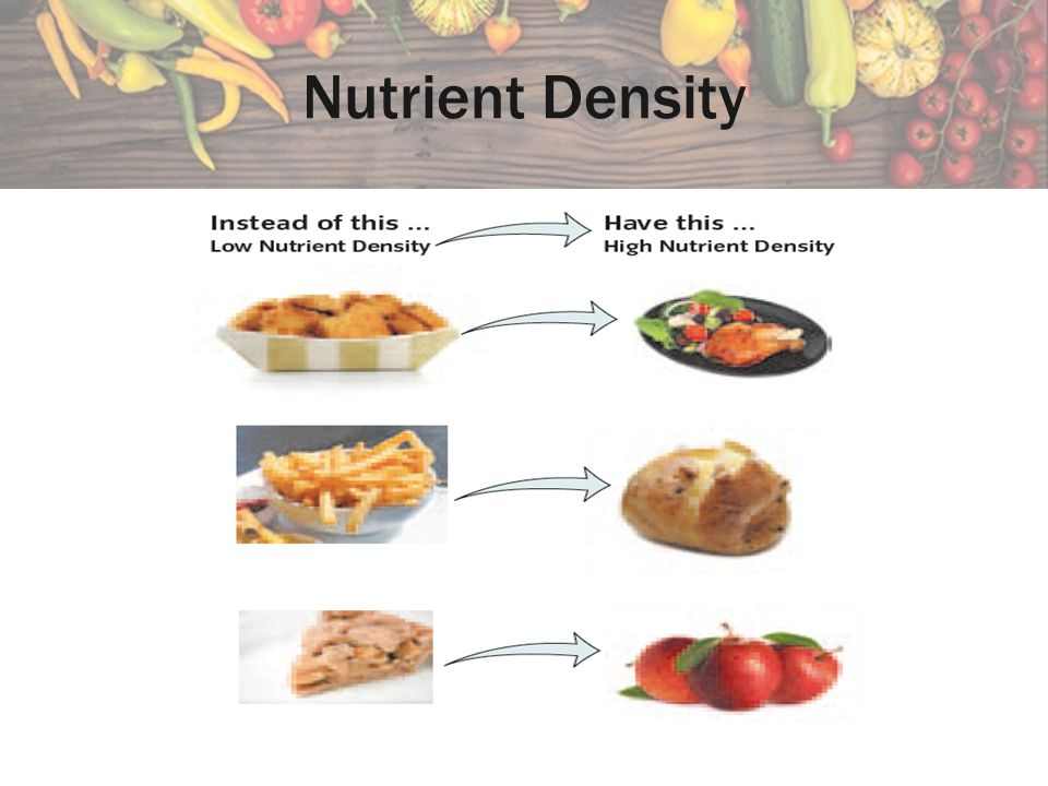 Apply to your life What are examples of low nutrient density foods in your diet.