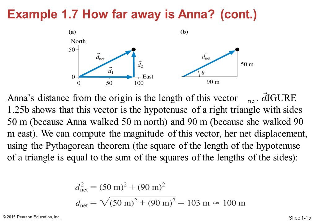 Slide 1-15 Example 1.7 How far away is Anna? (cont.) Anna's distance from the origin is the length of this vector net. FIGURE 1.25b shows that this ve