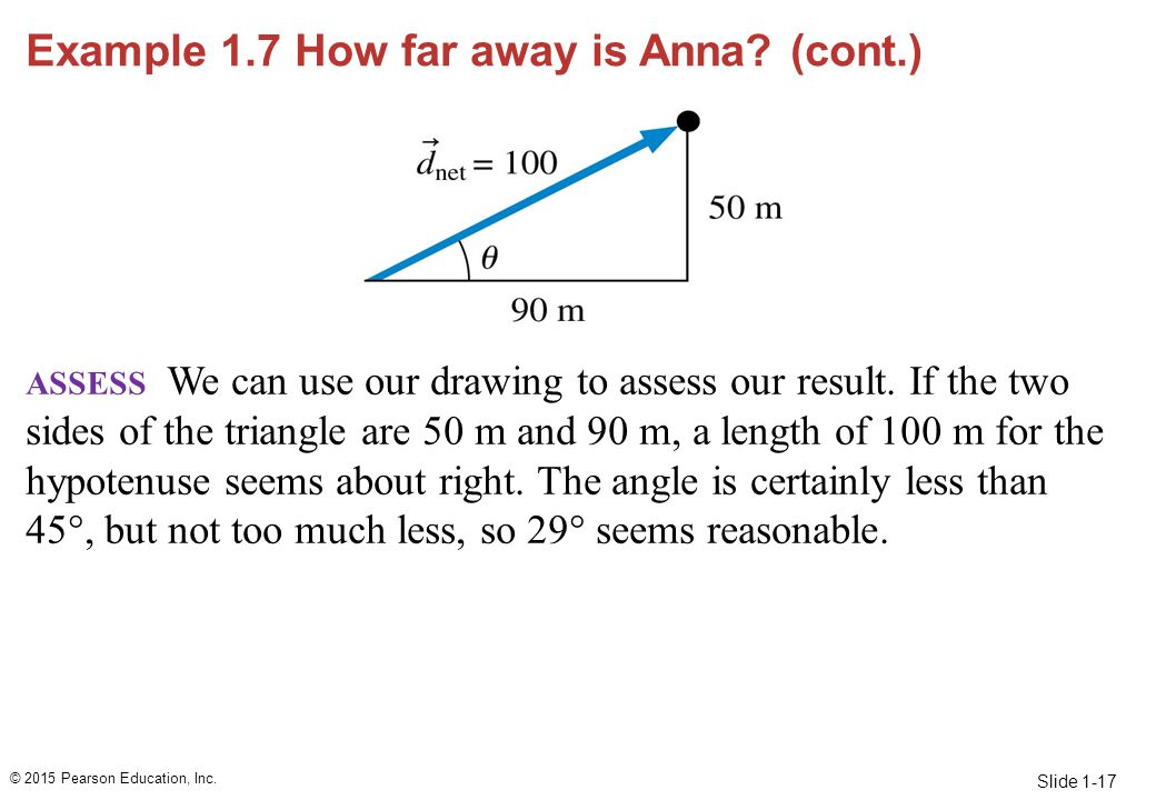 Slide 1-17 Example 1.7 How far away is Anna? (cont.) ASSESS We can use our drawing to assess our result. If the two sides of the triangle are 50 m and