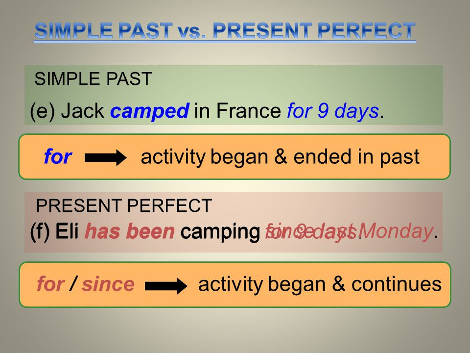 SIMPLE PAST (e) Jack camped in France for 9 days. PRESENT PERFECT (f) Eli has been camping for 9 days. (f) Eli has been camping since last Monday. for