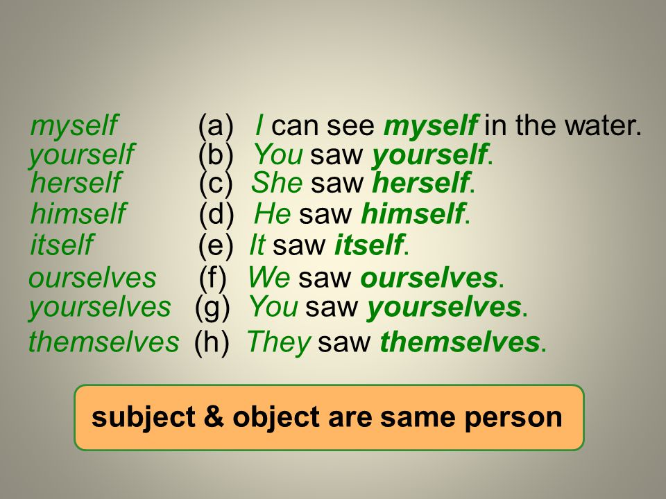 subject & object are same person myself(a)I can see myself in the water. yourself(b)You saw yourself. herself(c)She saw herself. himself(d)He saw hims