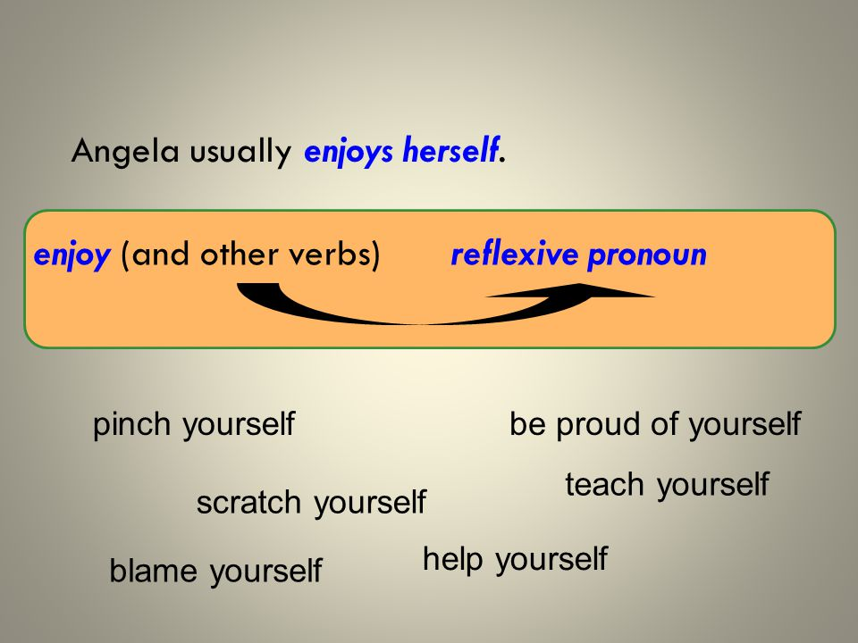 enjoy (and other verbs) reflexive pronoun Angela usually enjoys herself.