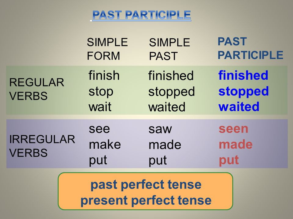 REGULAR VERBS IRREGULAR VERBS SIMPLE FORM SIMPLE PAST PAST PARTICIPLE finish stop wait see make put finished stopped waited saw made put finished stopped waited seen made put past perfect tense present perfect tense