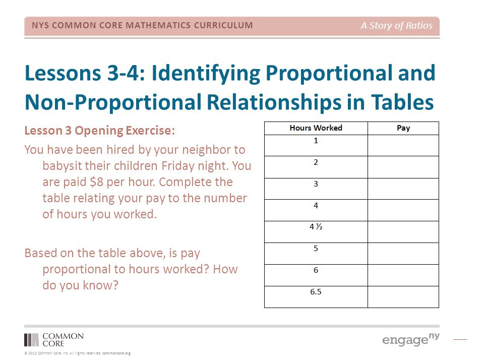 © 2012 Common Core, Inc. All rights reserved. commoncore.org NYS COMMON CORE MATHEMATICS CURRICULUM A Story of Ratios Lessons 3-4: Identifying Proport