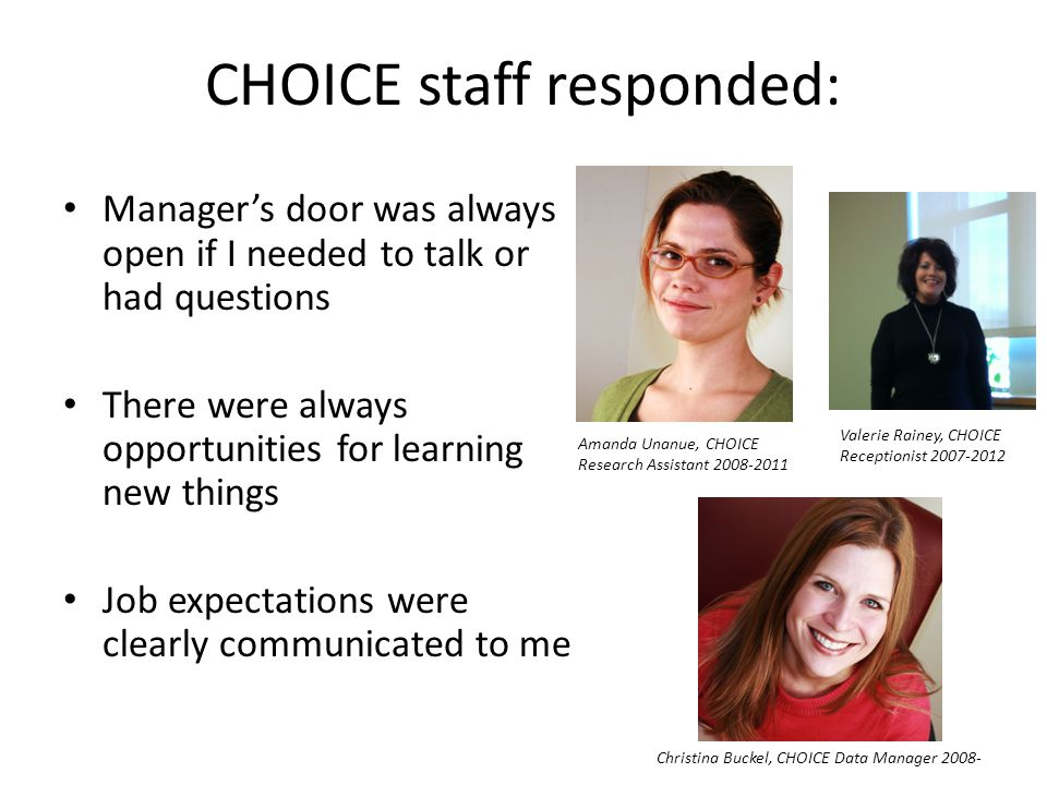 CHOICE staff responded: I never felt like I was getting in trouble if I did something wrong Managers and my co- workers were willing to step in and help get tasks completed to reach goals Meetings and emails always ended on a positive note Danielle Grunloh, CHOICE Research & Medical Assistant 2010- Gina Secura, CHOICE Project Director 2007- Ragini Maddipati, CHOICE Study Coordinator 2009-