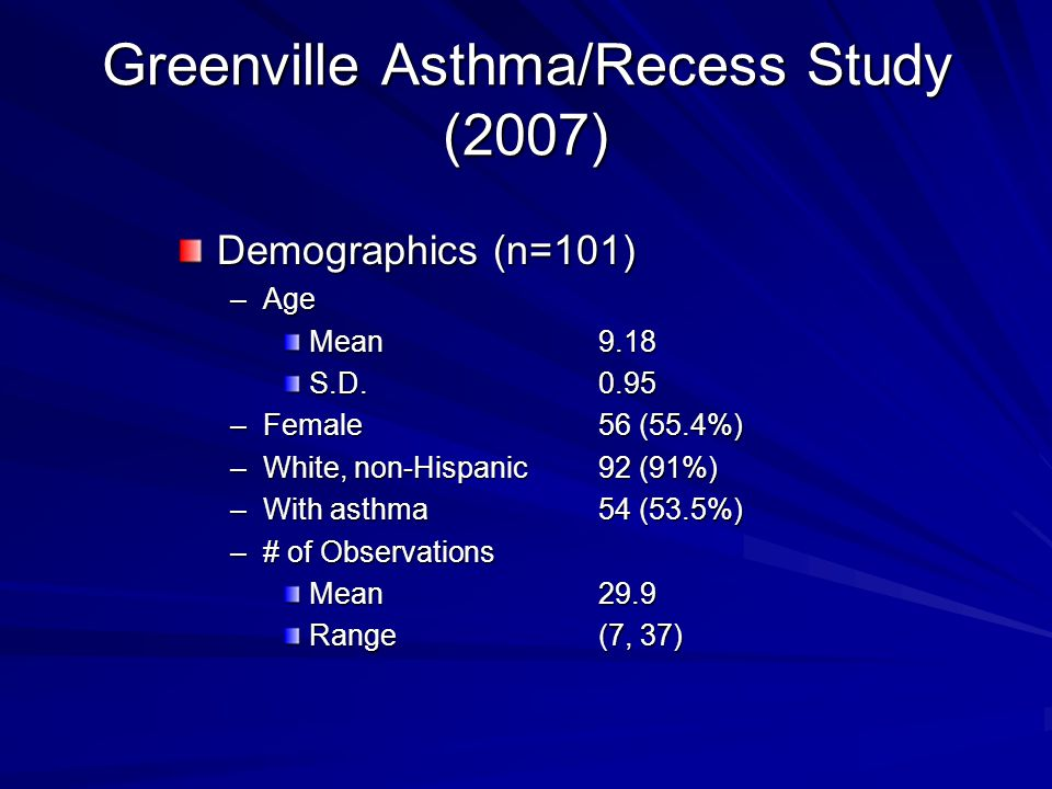 Greenville Asthma/Recess Study (2007) Demographics (n=101) –Age Mean 9.18 S.D.0.95 –Female56 (55.4%) –White, non-Hispanic92 (91%) –With asthma54 (53.5