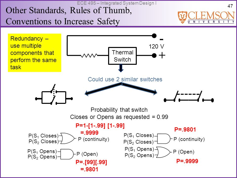 47 ECE 495 – Integrated System Design I Other Standards, Rules of Thumb, Conventions to Increase Safety - + 120 V Thermal Switch Could use 2 similar switches Probability that switch Closes or Opens as requested = 0.99 P (continuity) P(S 1 Closes) P(S 2 Closes) P(S 1 Closes) P(S 2 Closes) P (continuity) P (Open) P(S 2 Opens) P(S 1 Opens) P (Open) P(S 1 Opens) P(S 2 Opens) P=.[99][.99] =.9801 P=1-[1-.99] [1-.99] =.9999 P=.9999 P=.9801 Redundancy – use multiple components that perform the same task