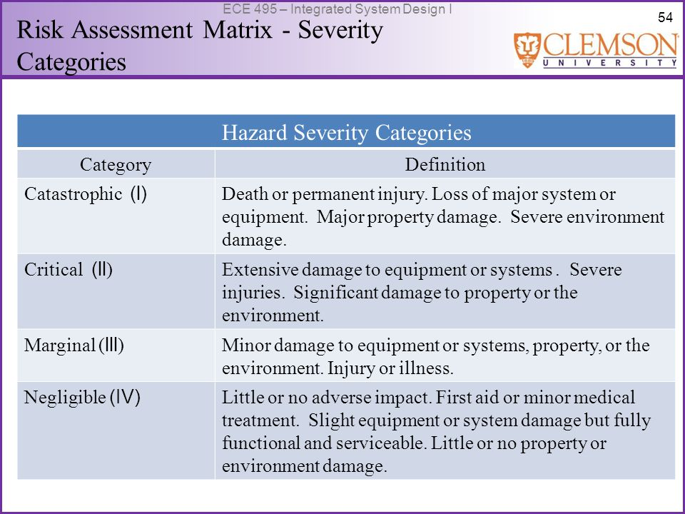 54 ECE 495 – Integrated System Design I Risk Assessment Matrix - Severity Categories Hazard Severity Categories CategoryDefinition Catastrophic (l) Death or permanent injury.