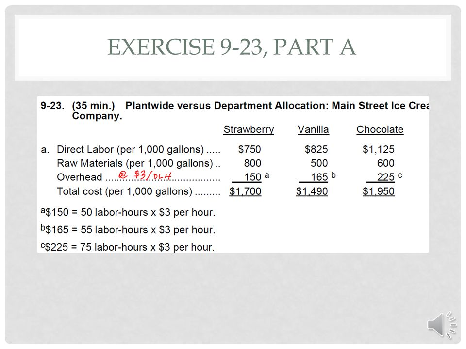 SOLUTIONS TO EXERCISES ASSIGNED FOR CH. 9: ACTIVITY- BASED COSTING