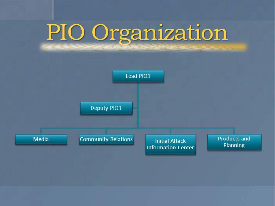PIO Organization