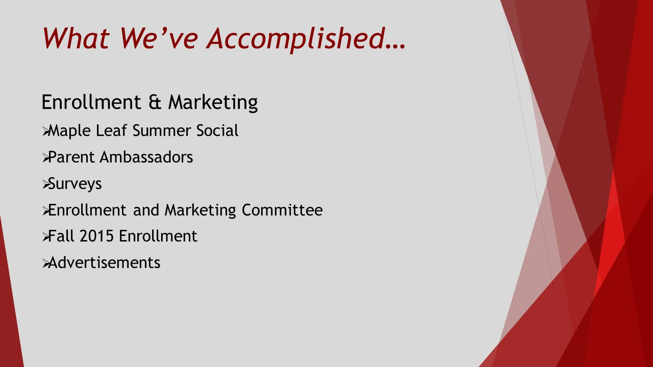 What We've Accomplished… Enrollment & Marketing  Maple Leaf Summer Social  Parent Ambassadors  Surveys  Enrollment and Marketing Committee  Fall 2015 Enrollment  Advertisements