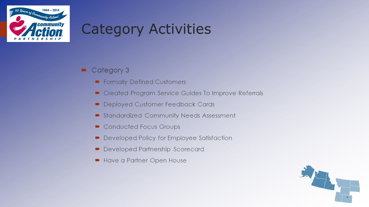 Category Activities  Category 3  Formally Defined Customers  Created Program Service Guides To Improve Referrals  Deployed Customer Feedback Cards