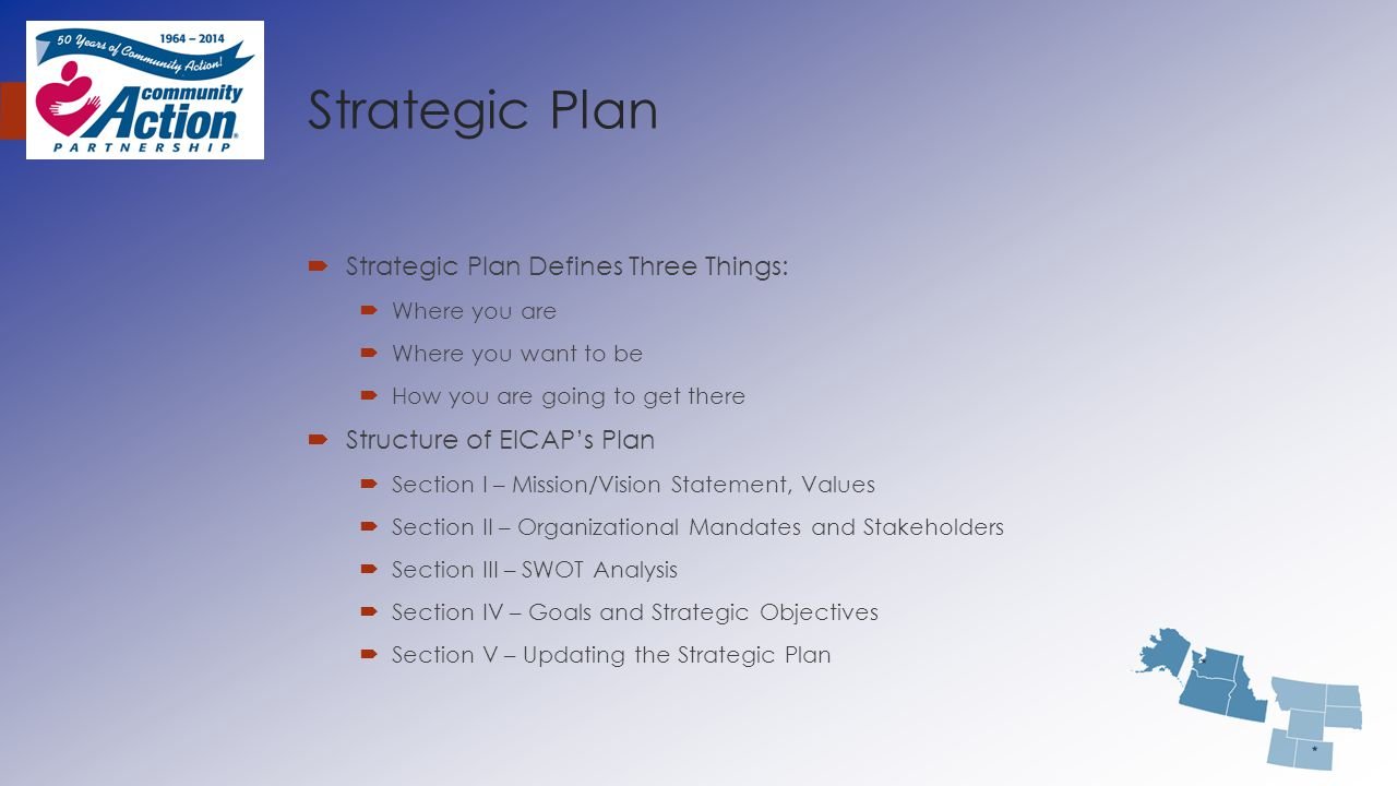 Strategic Plan  Strategic Plan Defines Three Things:  Where you are  Where you want to be  How you are going to get there  Structure of EICAP's P