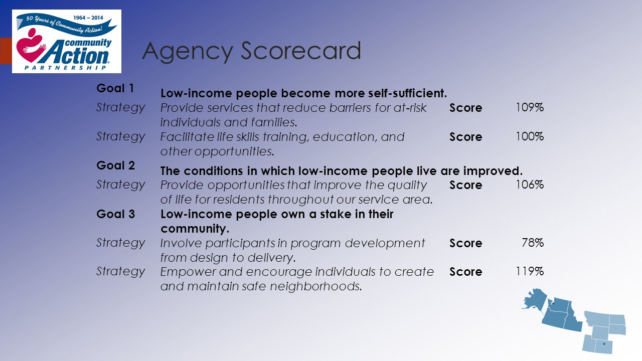 Agency Scorecard Goal 1 Low-income people become more self-sufficient. Strategy Provide services that reduce barriers for at-risk individuals and fami