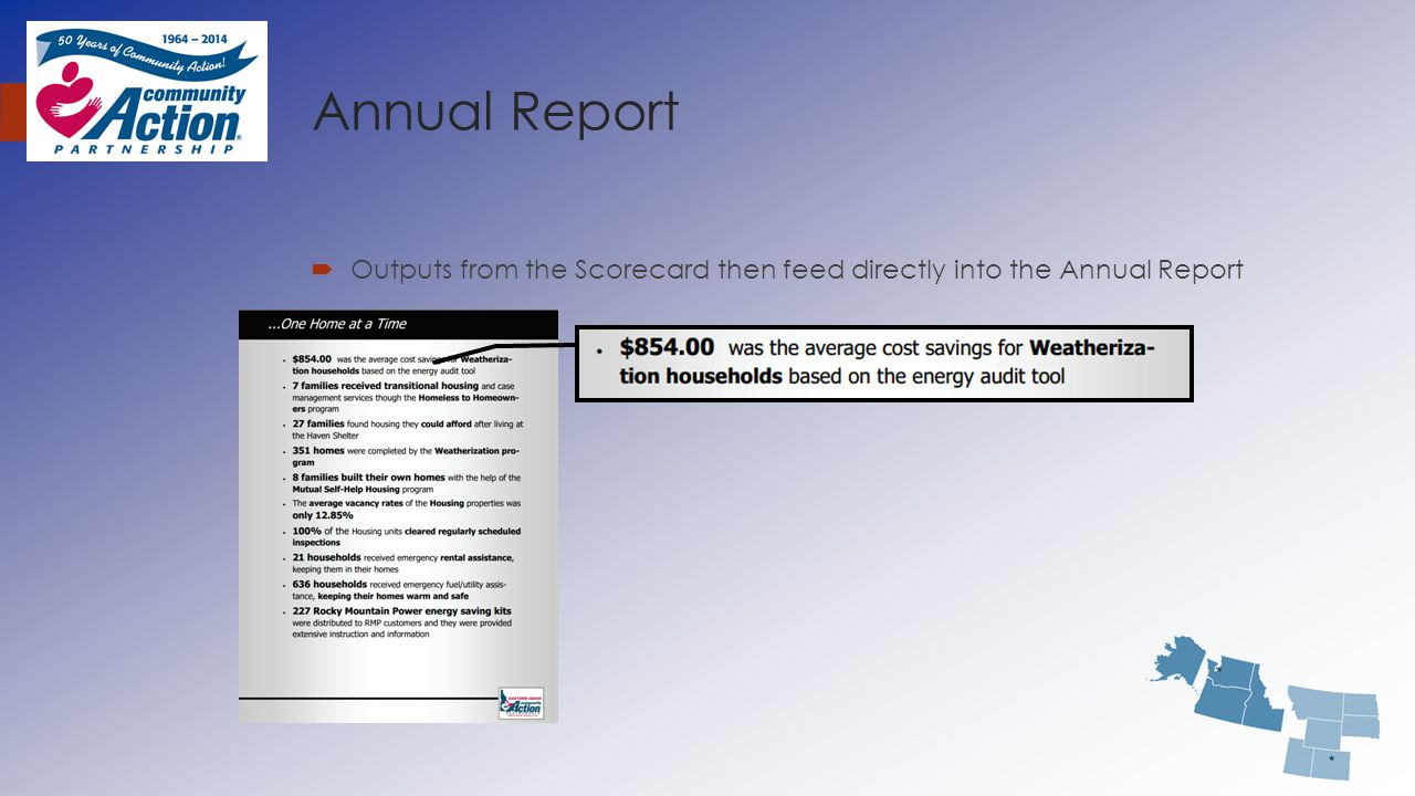 Annual Report  Outputs from the Scorecard then feed directly into the Annual Report