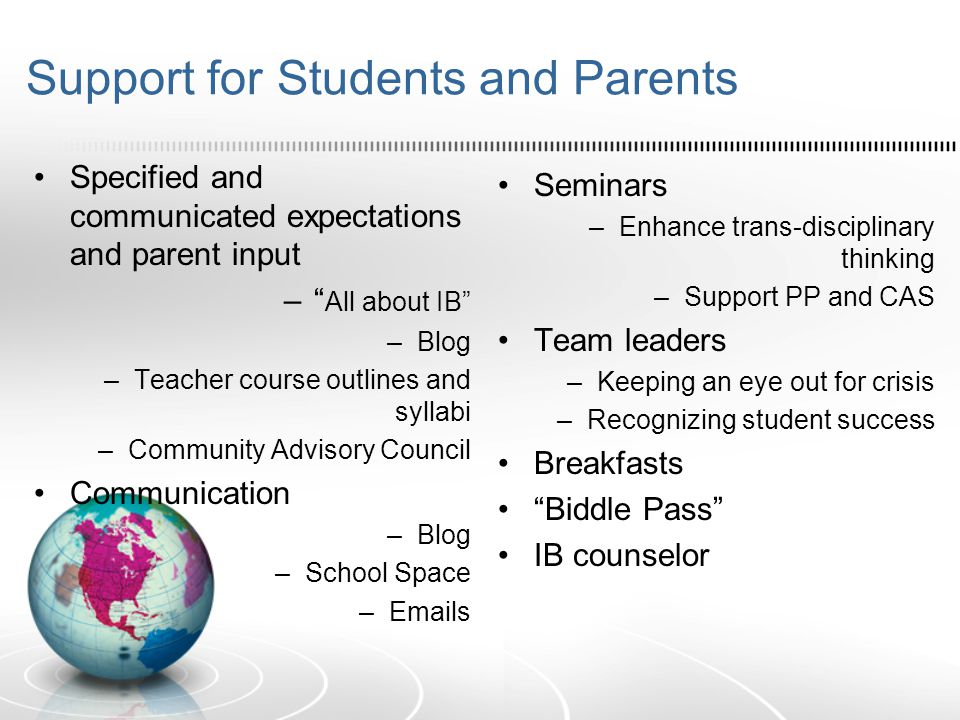 Support for Students and Parents Specified and communicated expectations and parent input – All about IB –Blog –Teacher course outlines and syllabi –Community Advisory Council Communication –Blog –School Space –Emails Seminars –Enhance trans-disciplinary thinking –Support PP and CAS Team leaders –Keeping an eye out for crisis –Recognizing student success Breakfasts Biddle Pass IB counselor