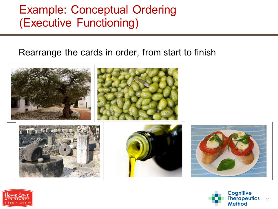 Rearrange the cards in order, from start to finish 14 Example: Conceptual Ordering (Executive Functioning)