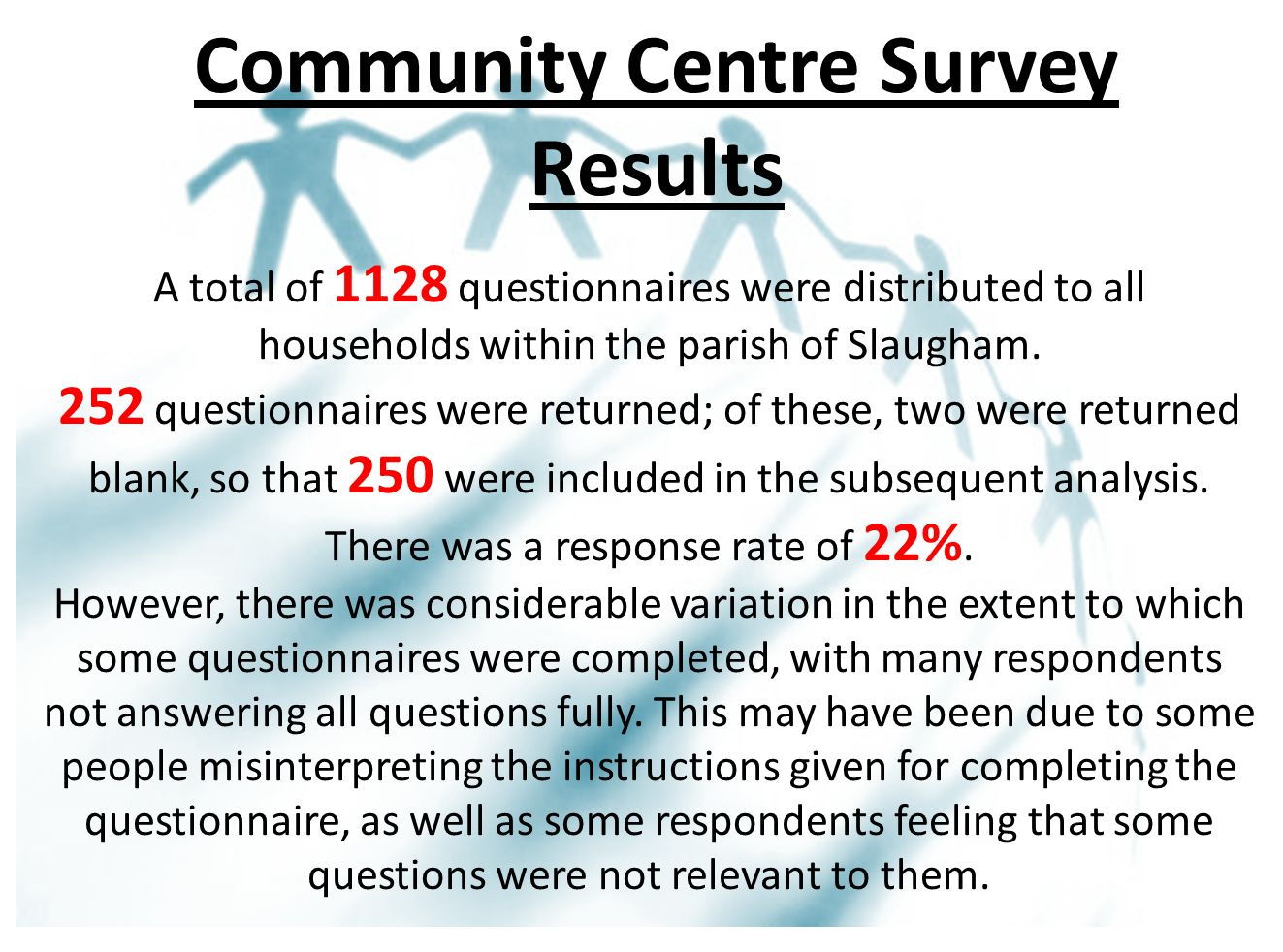 A total of 1128 questionnaires were distributed to all households within the parish of Slaugham.