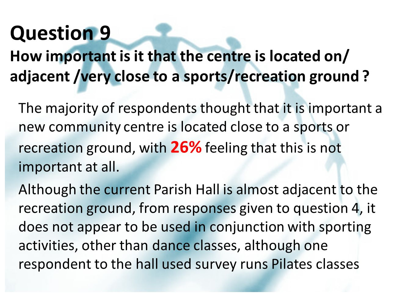Question 9 How important is it that the centre is located on/ adjacent /very close to a sports/recreation ground .