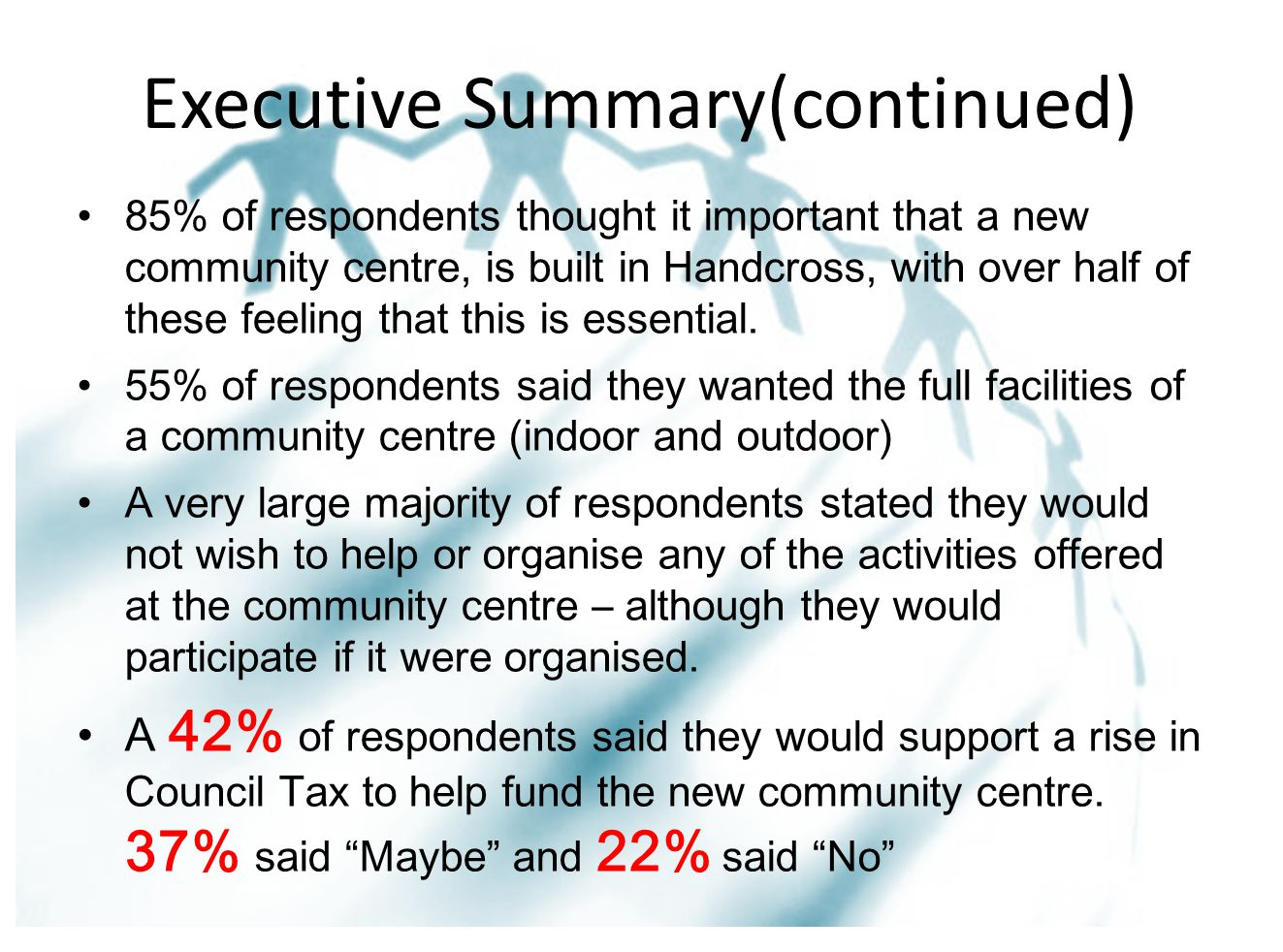 Executive Summary(continued) 85% of respondents thought it important that a new community centre, is built in Handcross, with over half of these feeling that this is essential.