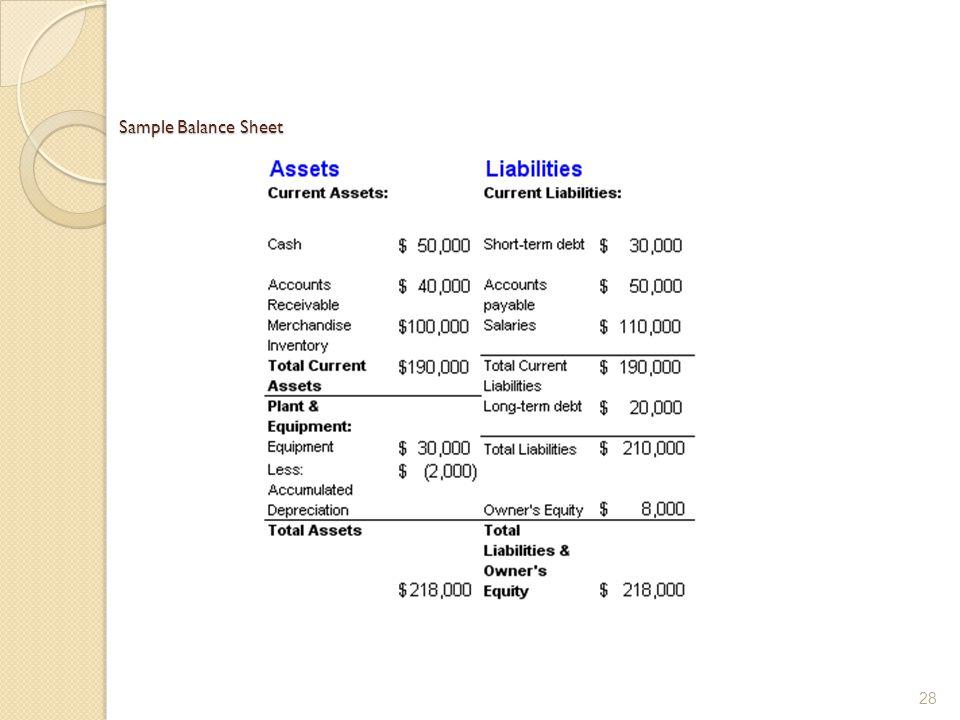 Sample Balance Sheet 28