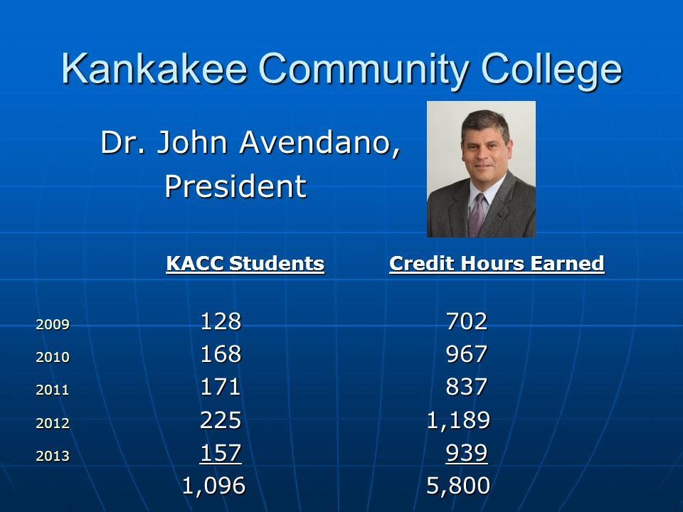 Kankakee Community College Dr. John Avendano, Dr. John Avendano, President President KACC Students Credit Hours Earned KACC Students Credit Hours Earn