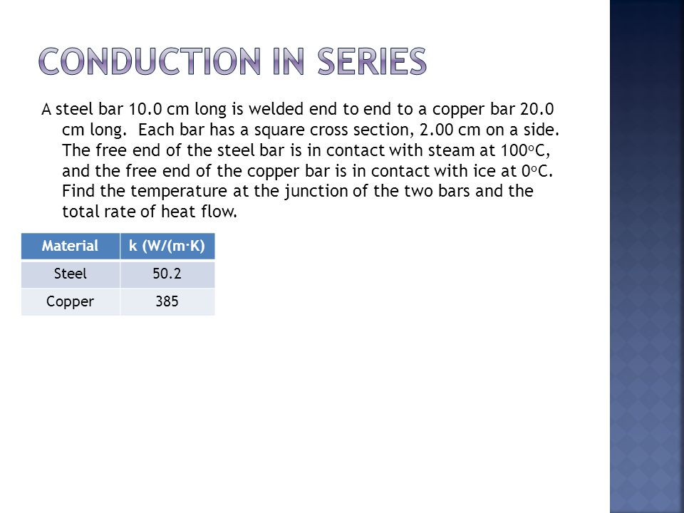 A steel bar 10.0 cm long is welded end to end to a copper bar 20.0 cm long. Each bar has a square cross section, 2.00 cm on a side. The free end of th