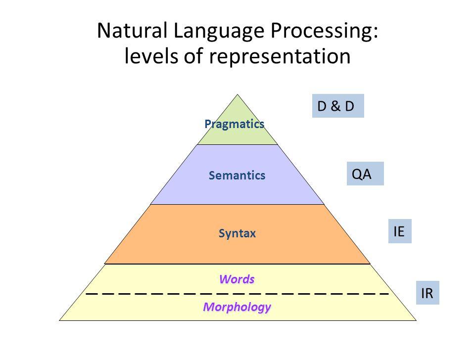 Non-nominal anaphoric expressions PRO-VERBS: – Daryel thinks like I do.