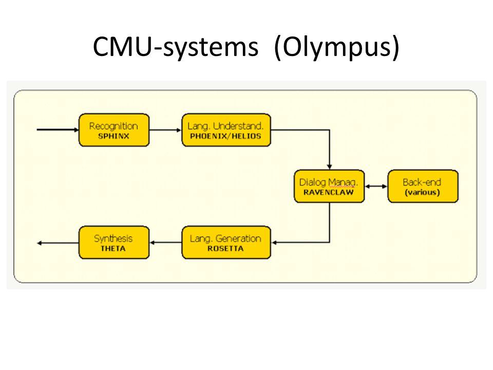 CMU-systems (Olympus)