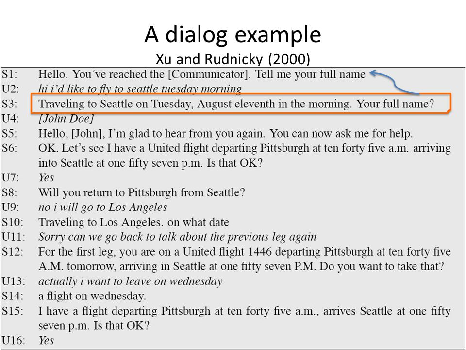 A dialog example Xu and Rudnicky (2000)