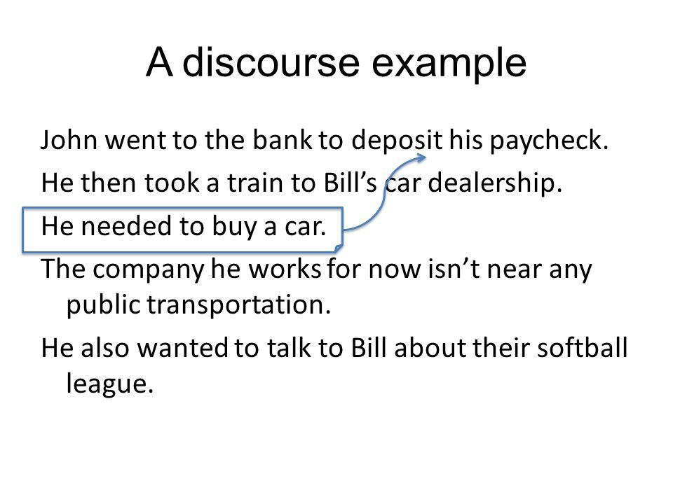 Issues in discourse/dialogue Dialogue – Turn-taking – Speech act – Grounding – Dialogue management Discourse – Segmentation, coherence relations Both – Anaphora – Co-reference