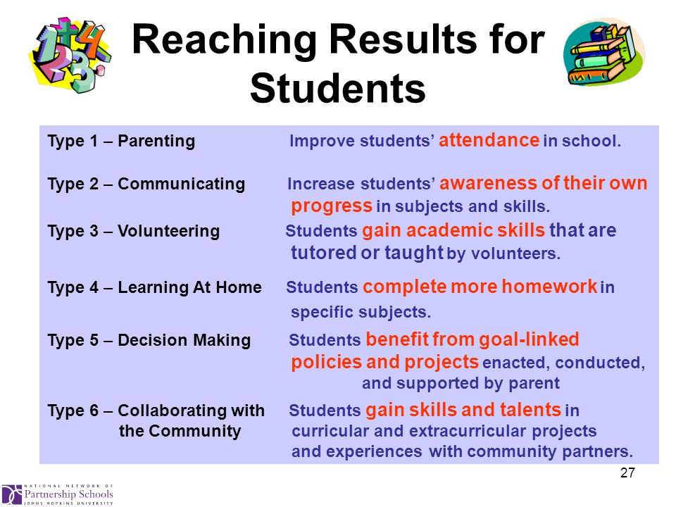 27 Reaching Results for Students Type 1 – Parenting Improve students' attendance in school.